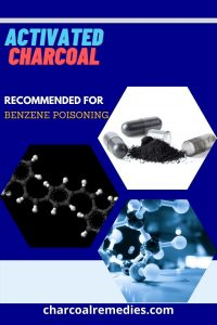 Benzene Poisoning Remedy With Activated Charcoal